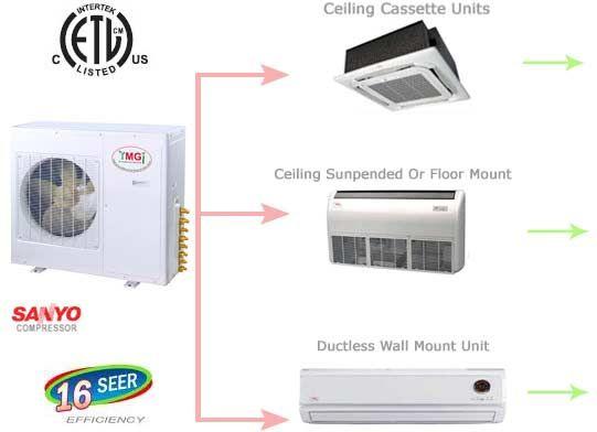 DUAL ZONE Mini Ductless Split Air Conditioner Heat Pump  18000 x 2